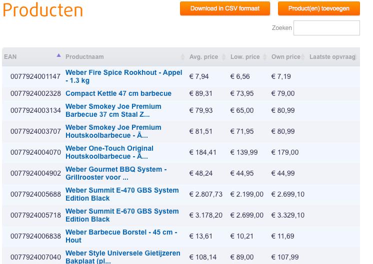 PriceMotion is ook zonder integraties gewoon via onze website te gebruiken